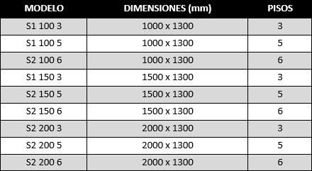 CRIBA MULTIPISO TIPO S1 Y S2 para áridos