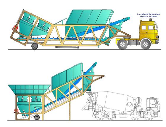 planta hormigon portatil camion